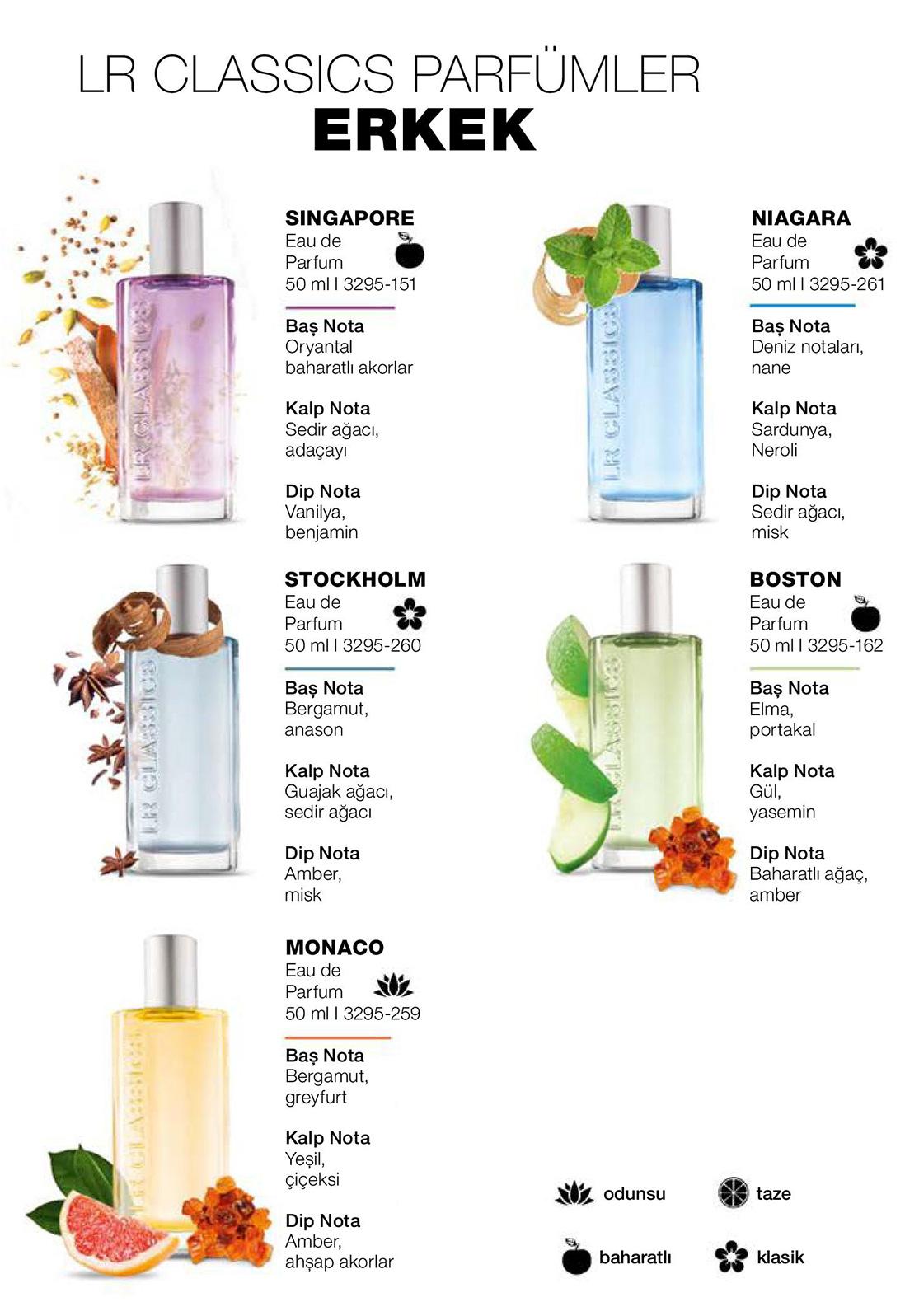 lr classics erkek parfumler katalog