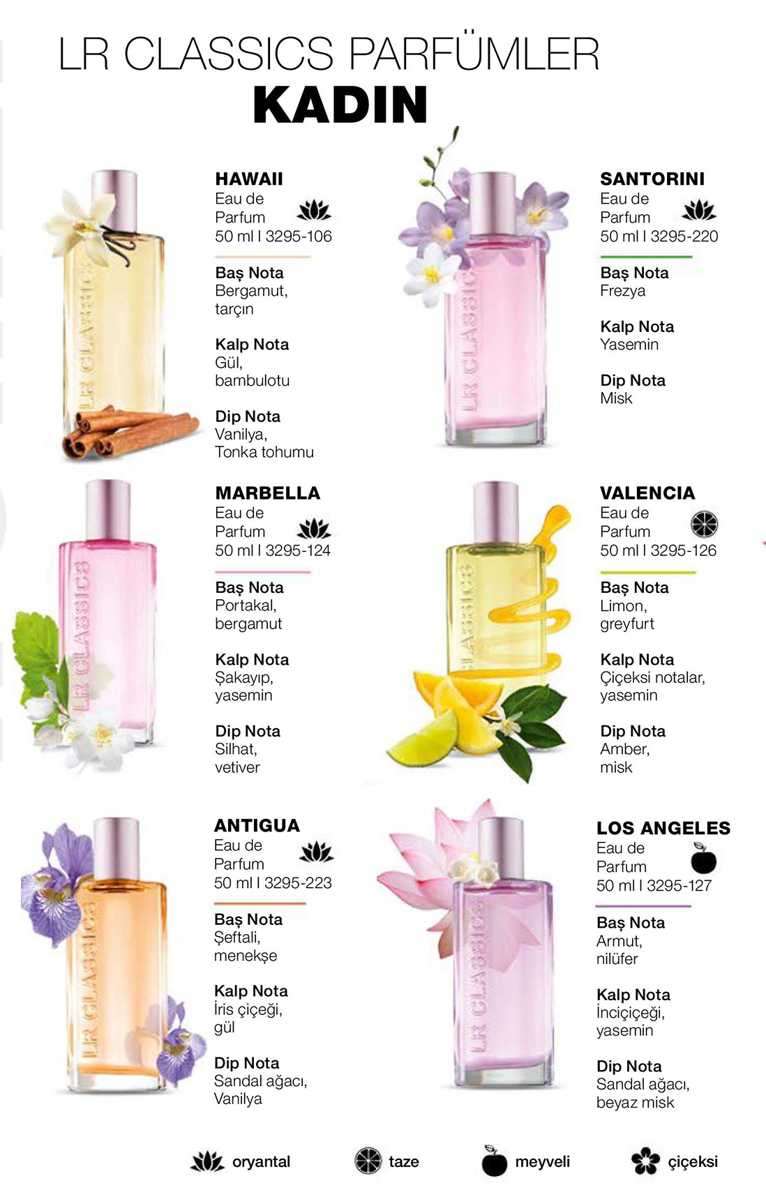 lr classics kadin parfumler katalog