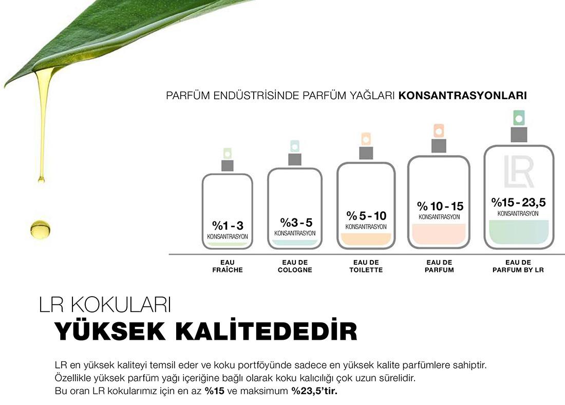lr starbox parfumleri ozellikleri