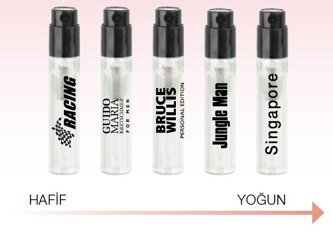 oryantal baharatli buyuleyici lr erkek parfumleri